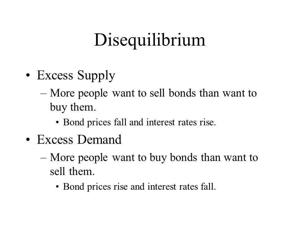 Disequilibrium Excess Supply Excess Demand