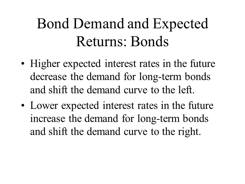 Bond Demand and Expected Returns: Bonds
