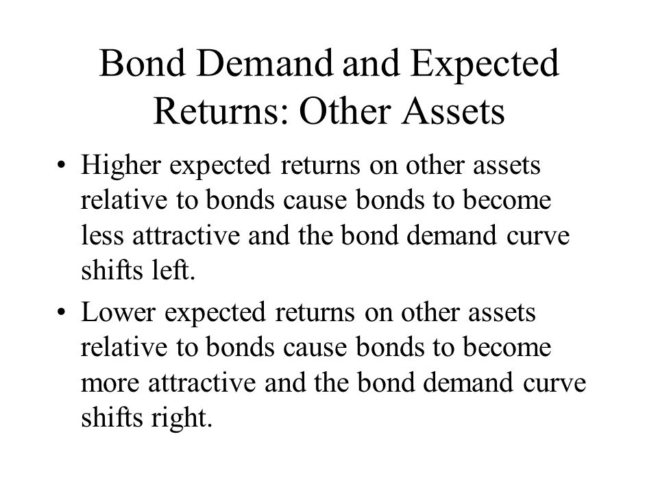 Bond Demand and Expected Returns: Other Assets