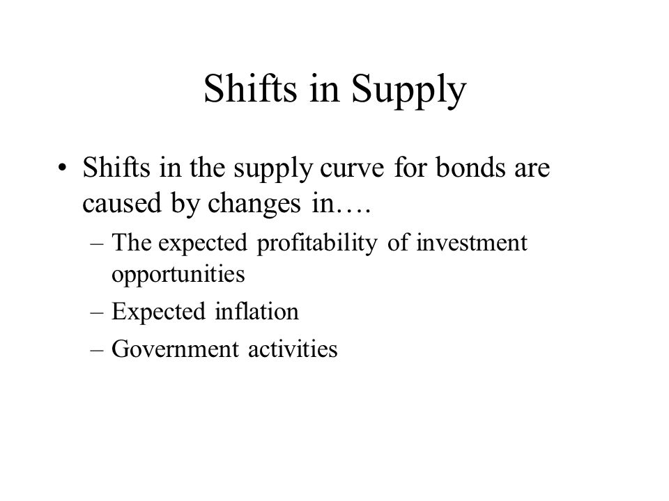 Shifts in Supply Shifts in the supply curve for bonds are caused by changes in…. The expected profitability of investment opportunities.