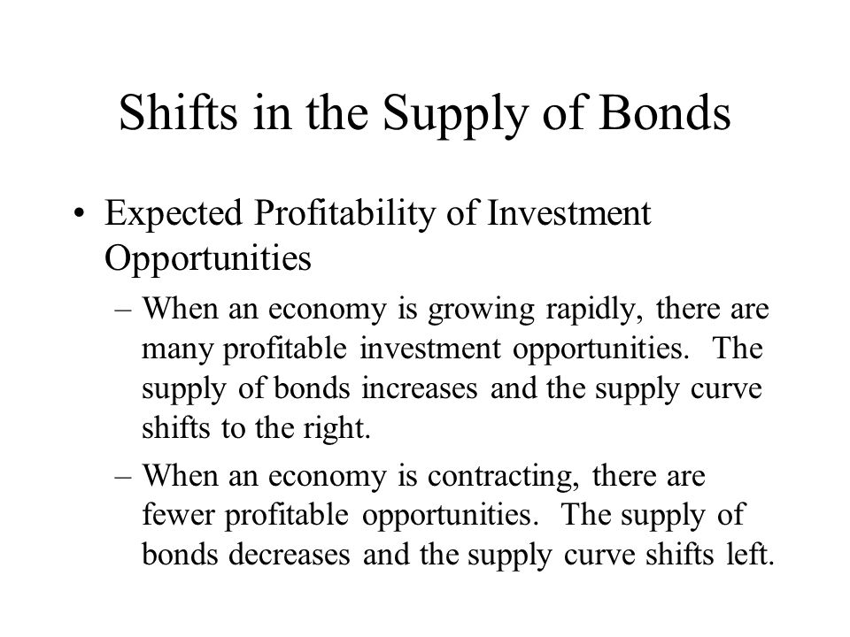 Shifts in the Supply of Bonds