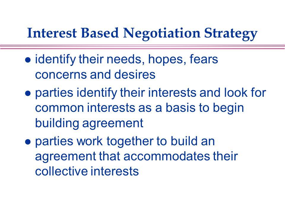 Interest Based Negotiation Strategy