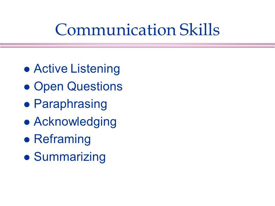 Communication Skills Active Listening Open Questions Paraphrasing