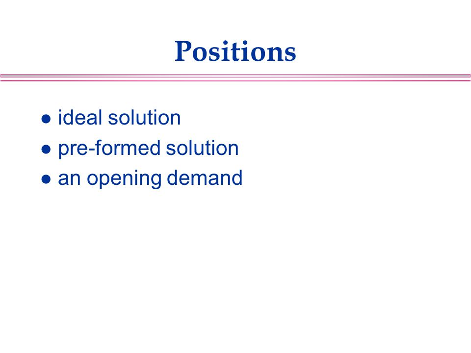 Positions ideal solution pre-formed solution an opening demand