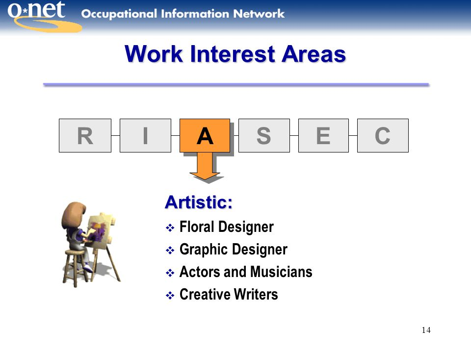Work Interest Areas R I A S E C