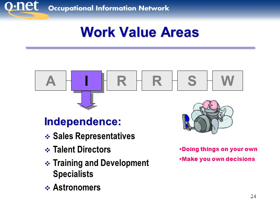 Work Value Areas A I R S W Independence: Sales Representatives