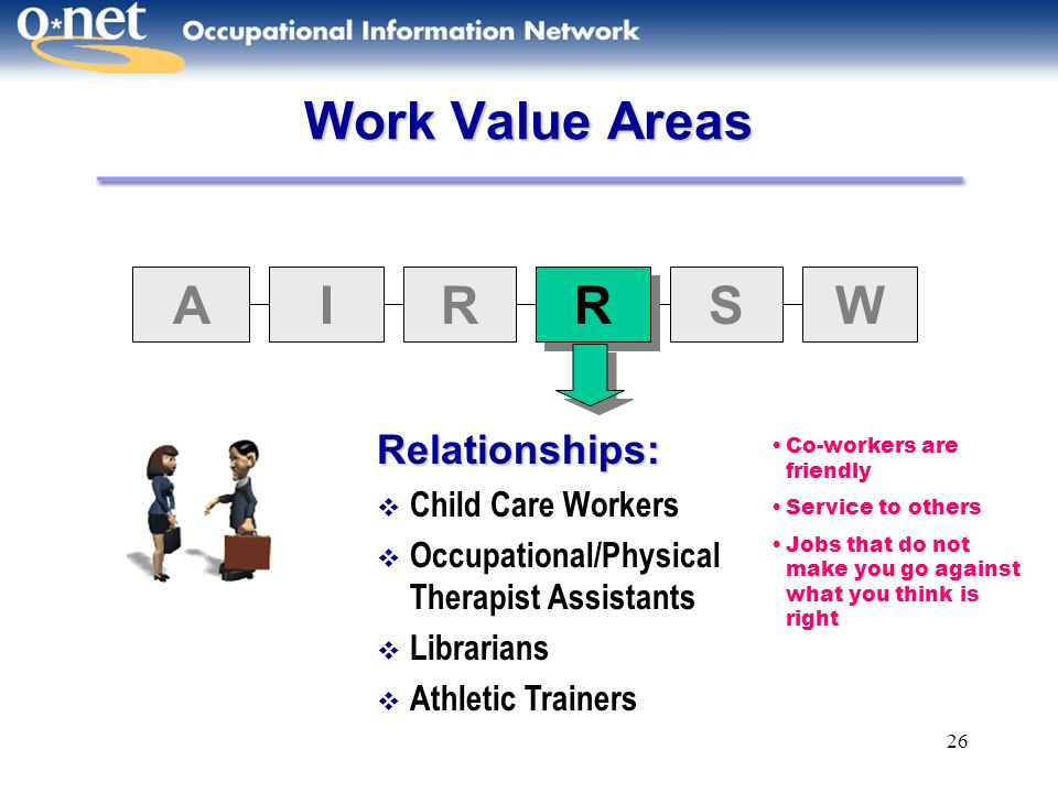 Work Value Areas A I R S W Relationships: Child Care Workers