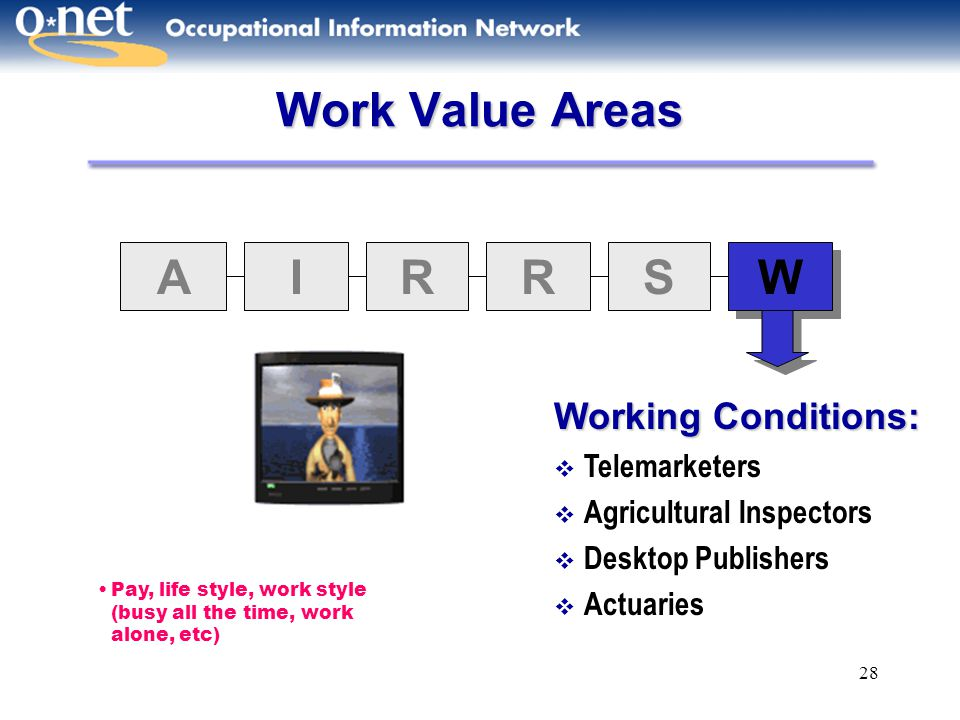 Work Value Areas A I R S W Working Conditions: Telemarketers