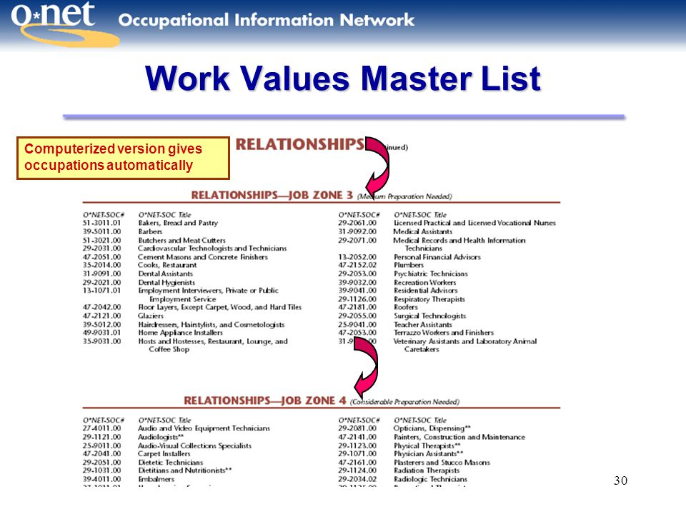 Work Values Master List