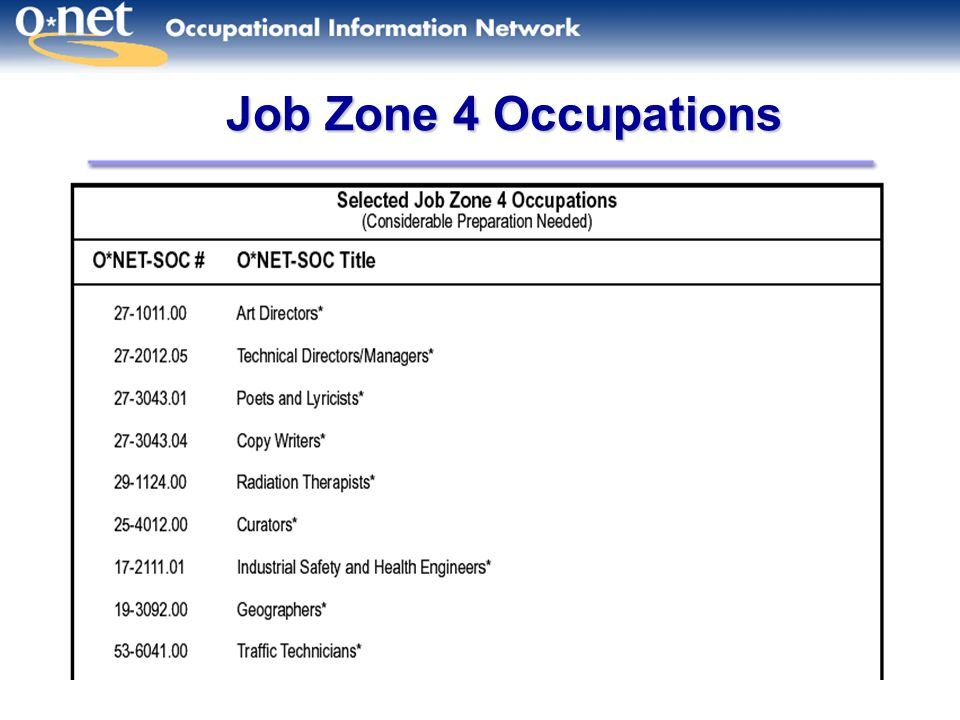 Job Zone 4 Occupations