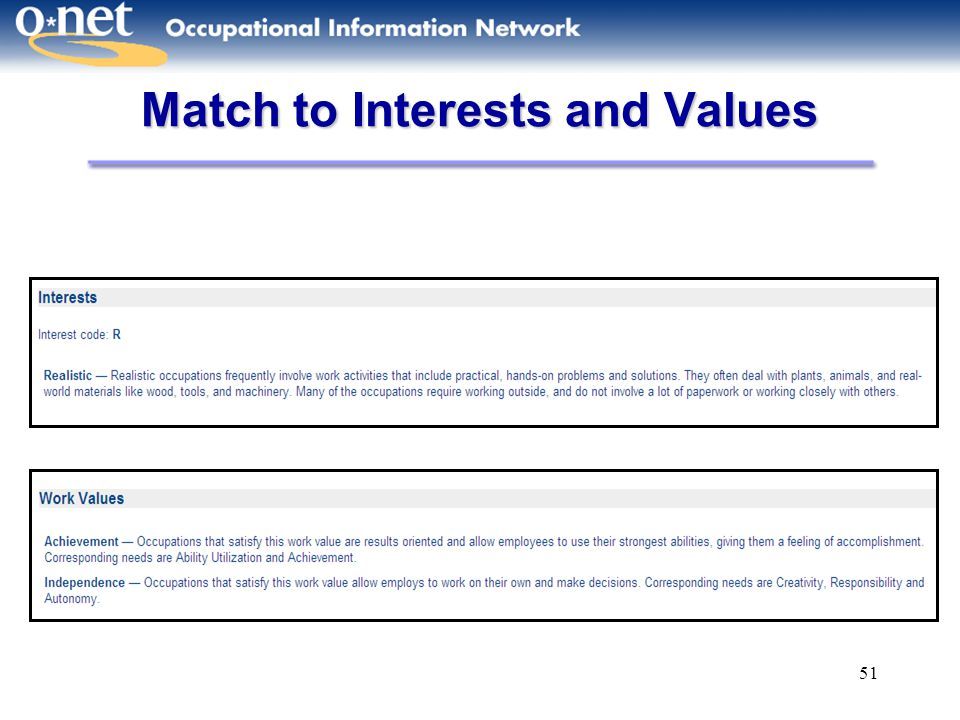 Match to Interests and Values