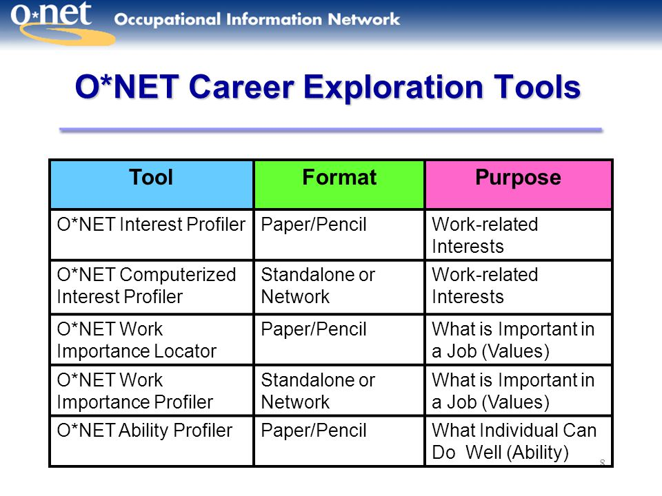 career interest profiler Career success and job satisfaction students will complete the interest profiler  and have the opportunity to see how their results match the careers listed in your .