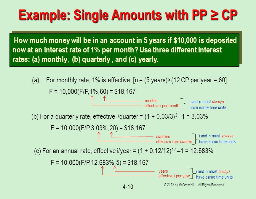 Example: Single Amounts with PP ≥ CP