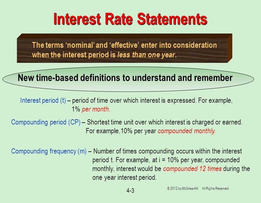 Interest Rate Statements