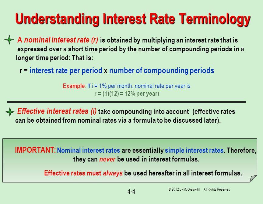 Understanding Interest Rate Terminology