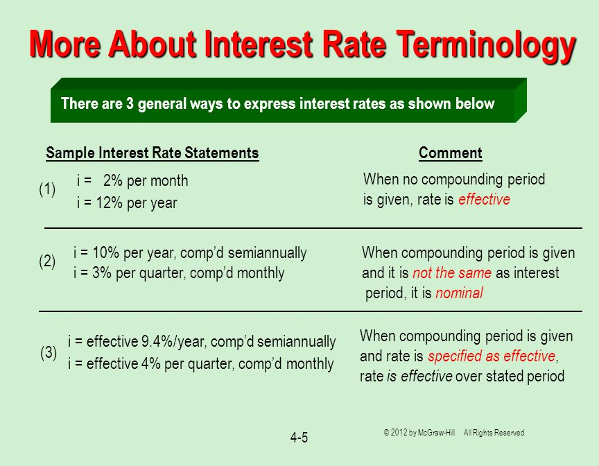 More About Interest Rate Terminology