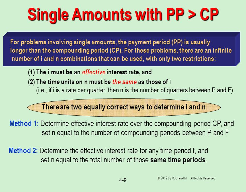 Single Amounts with PP > CP