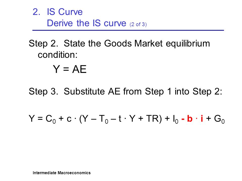 IS Curve Derive the IS curve (2 of 3)