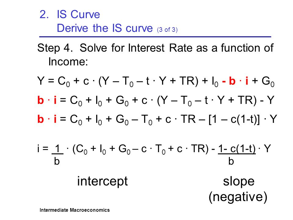 IS Curve Derive the IS curve (3 of 3)
