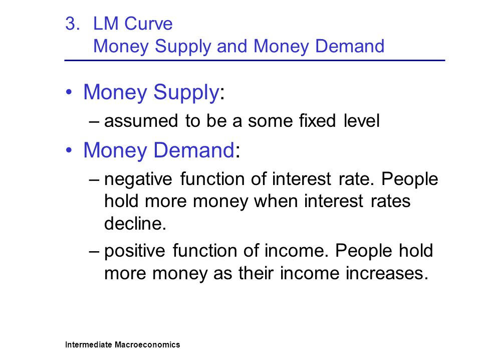 LM Curve Money Supply and Money Demand