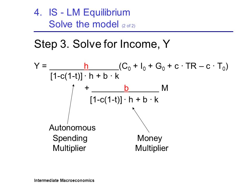 IS - LM Equilibrium Solve the model (2 of 2)
