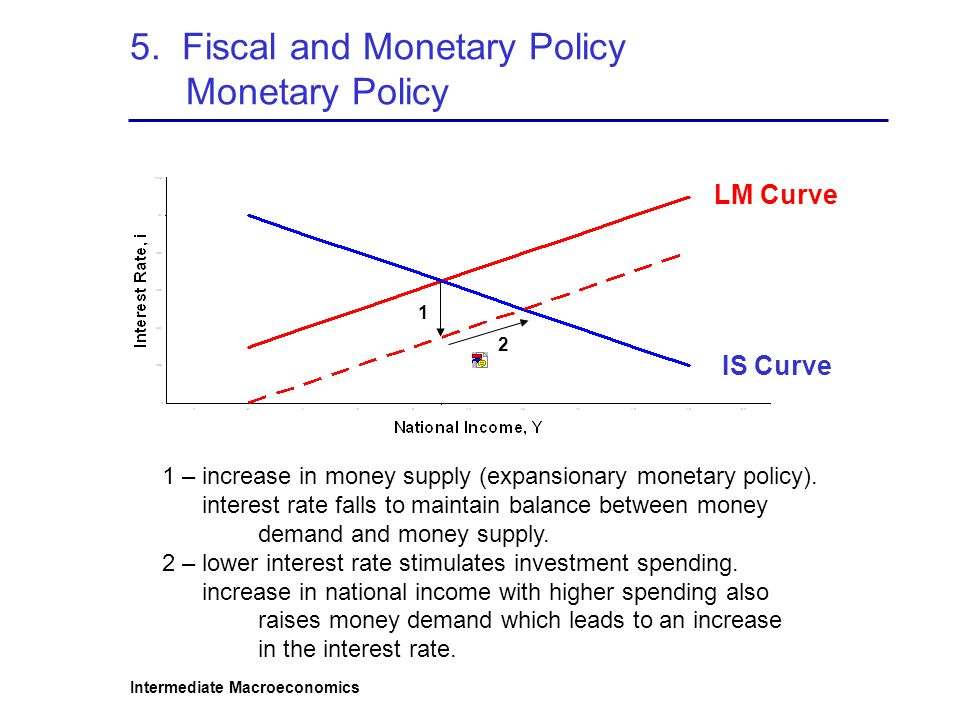 monetory and fiscal policies In stressing the need to study and consider new approaches to fiscal and monetary policy, i am not advocating an abrupt reversal of course after all.