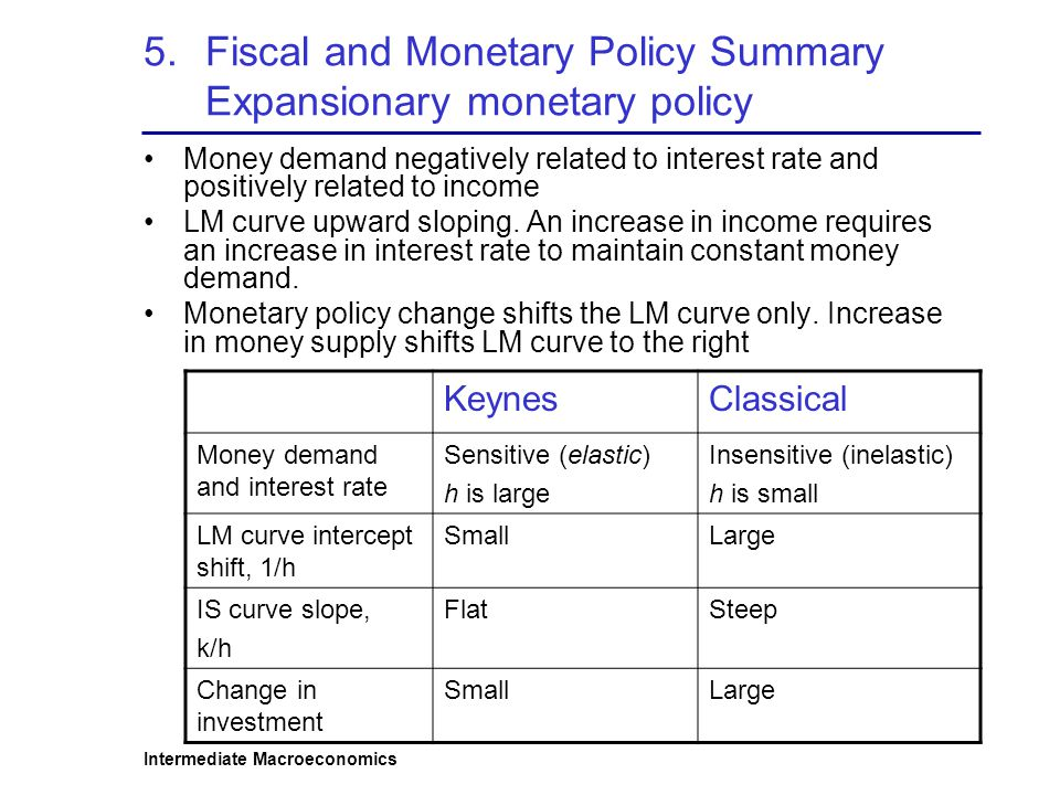 Fiscal and Monetary Policy Summary Expansionary monetary policy