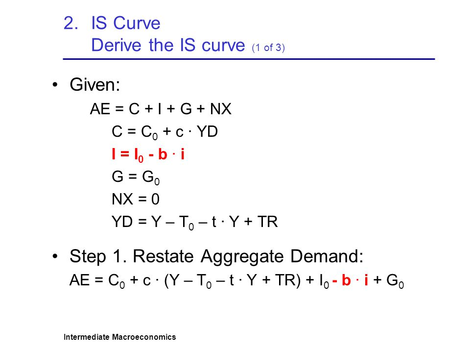 IS Curve Derive the IS curve (1 of 3)