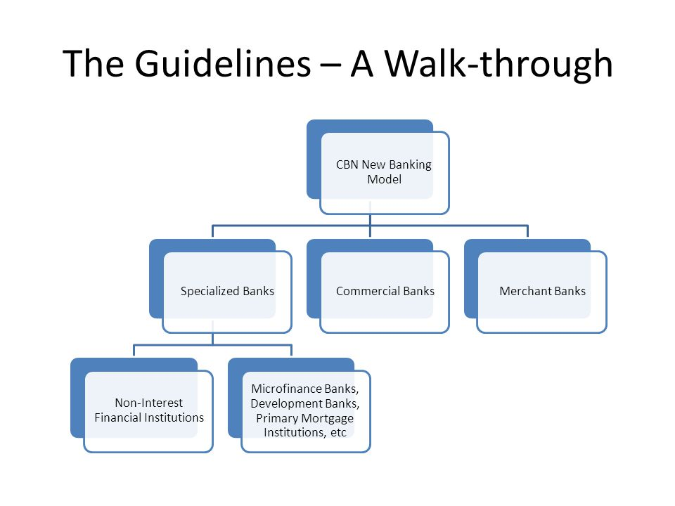 The Guidelines – A Walk-through