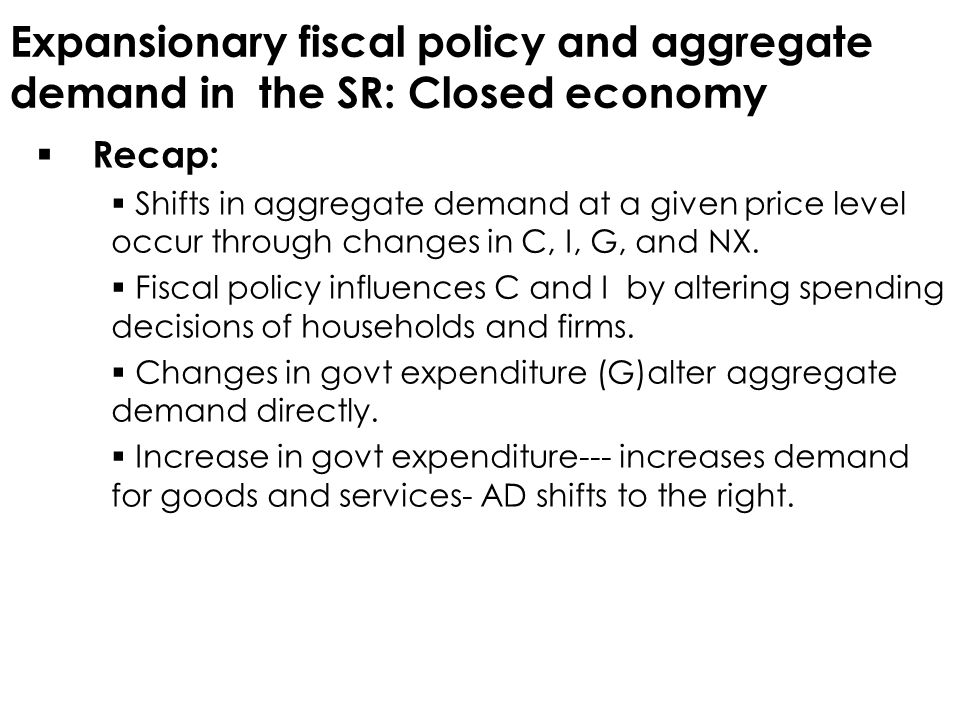 Expansionary fiscal policy and aggregate demand in the SR: Closed economy