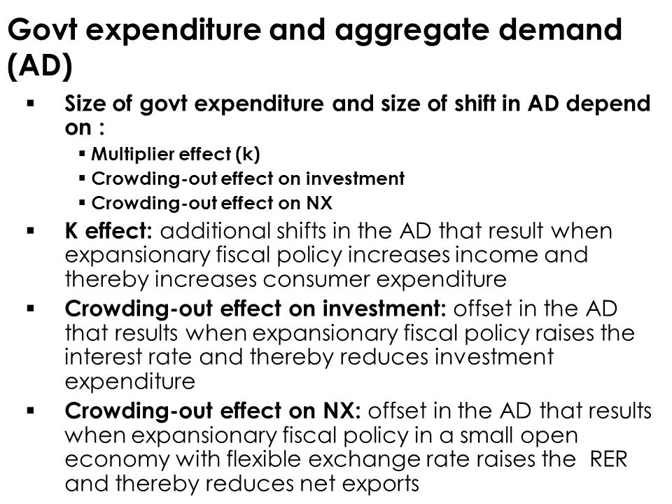 Govt expenditure and aggregate demand (AD)