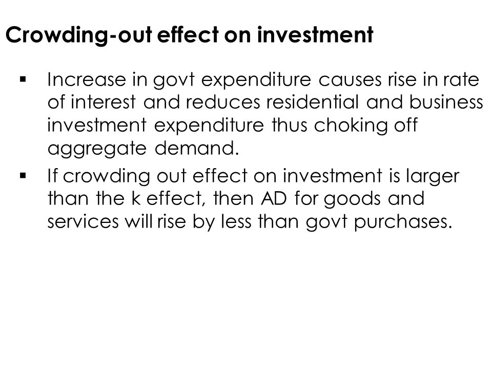Crowding-out effect on investment