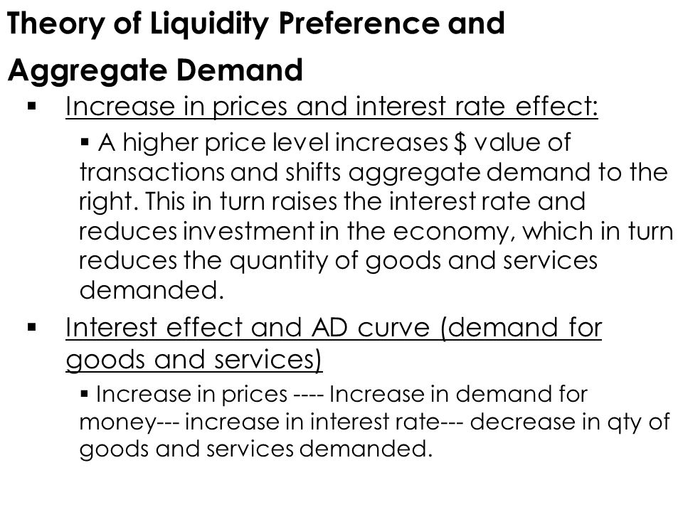 Theory of Liquidity Preference and Aggregate Demand