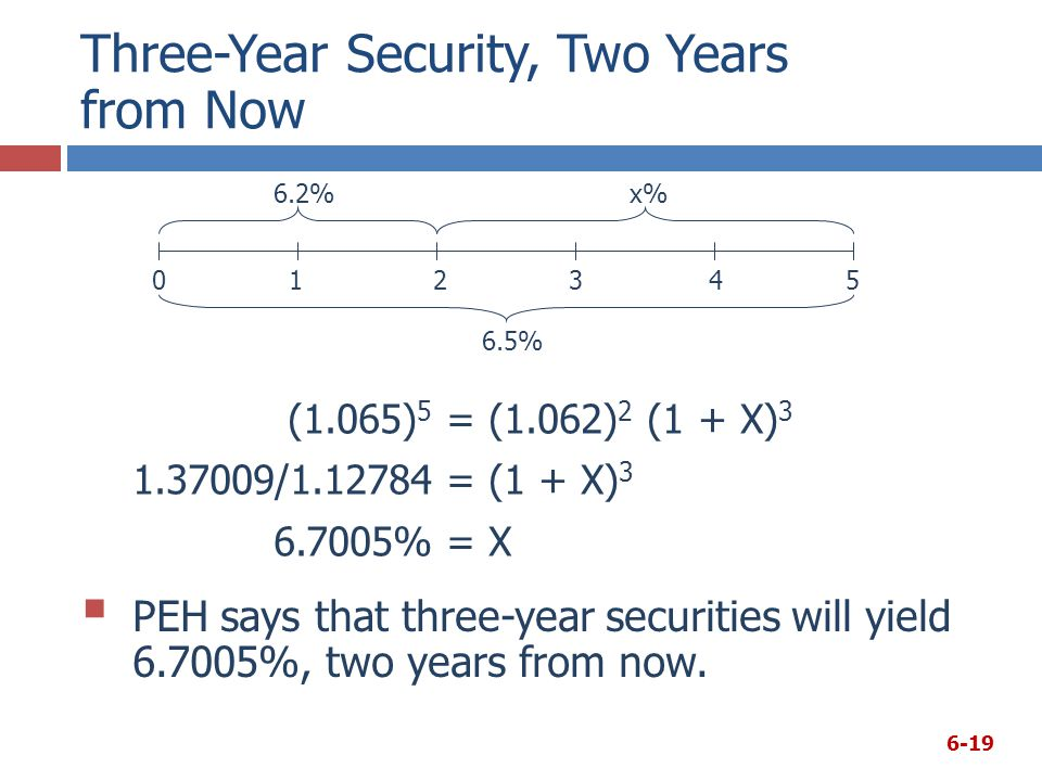 Three-Year Security, Two Years from Now
