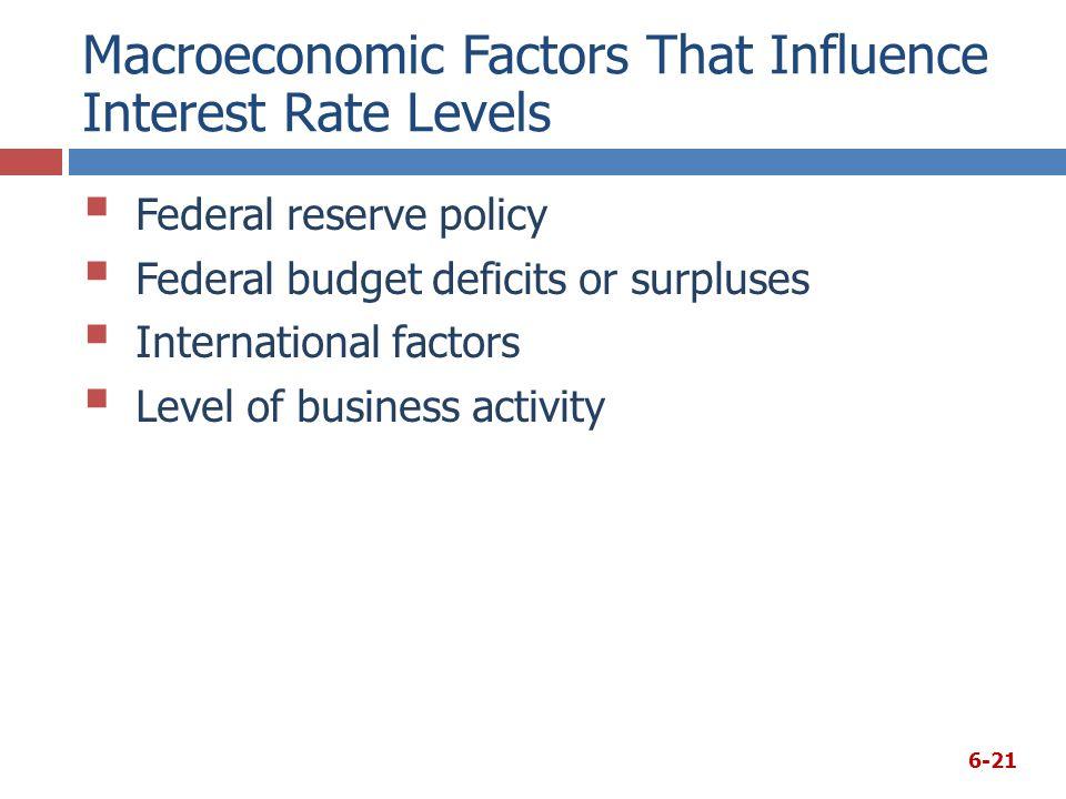 Macroeconomic Factors That Influence Interest Rate Levels