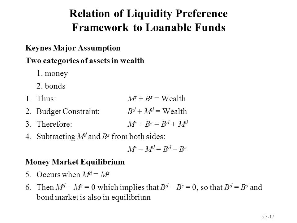 Relation of Liquidity Preference Framework to Loanable Funds