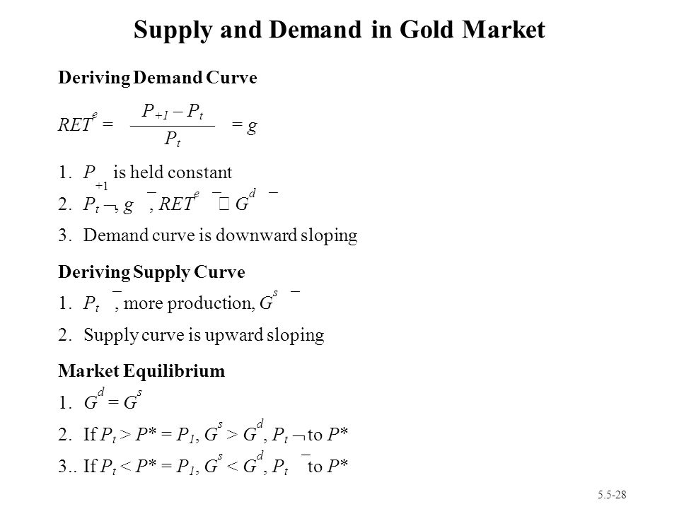 Supply and Demand in Gold Market