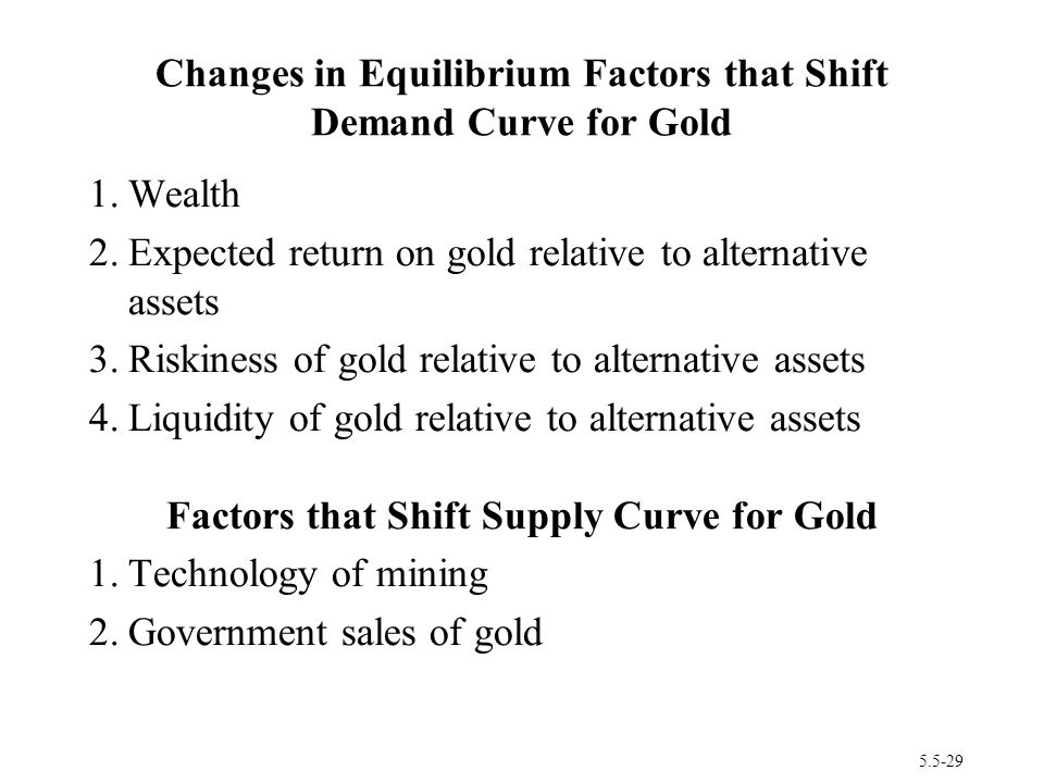 Changes in Equilibrium Factors that Shift Demand Curve for Gold