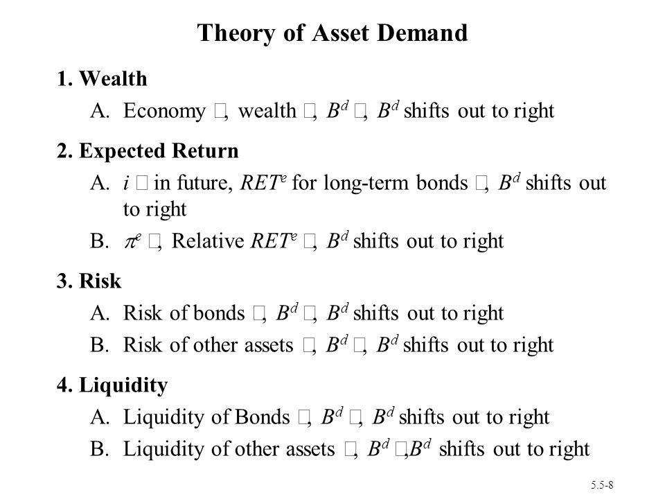 Theory of Asset Demand 1. Wealth