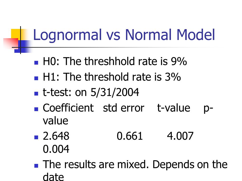 Lognormal vs Normal Model