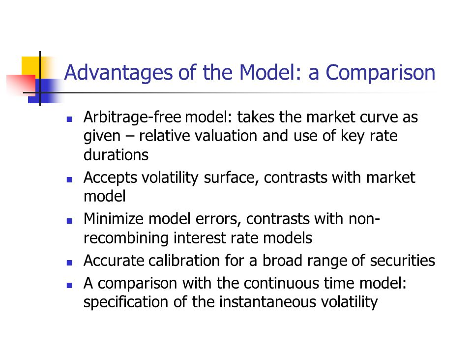 Advantages of the Model: a Comparison