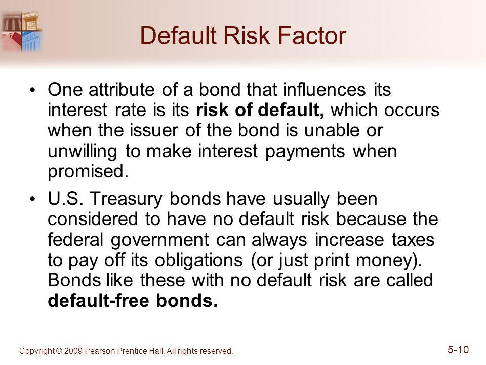 Default Risk Factor