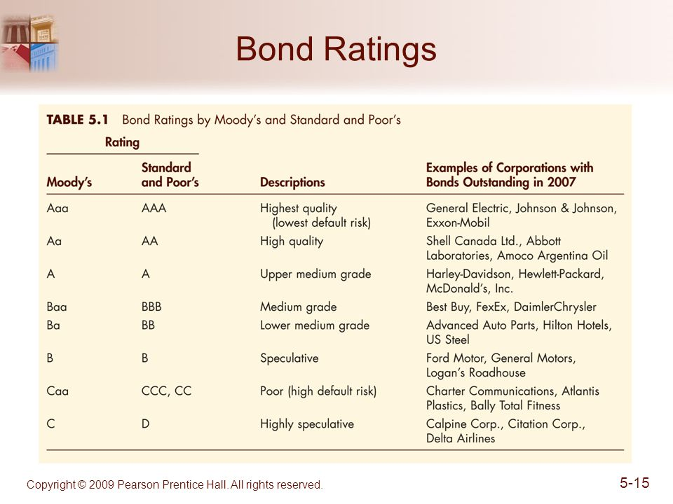 Bond Ratings Copyright © 2009 Pearson Prentice Hall. All rights reserved.