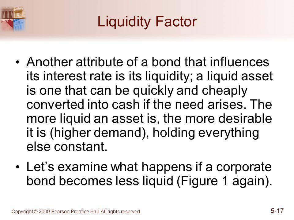 Liquidity Factor