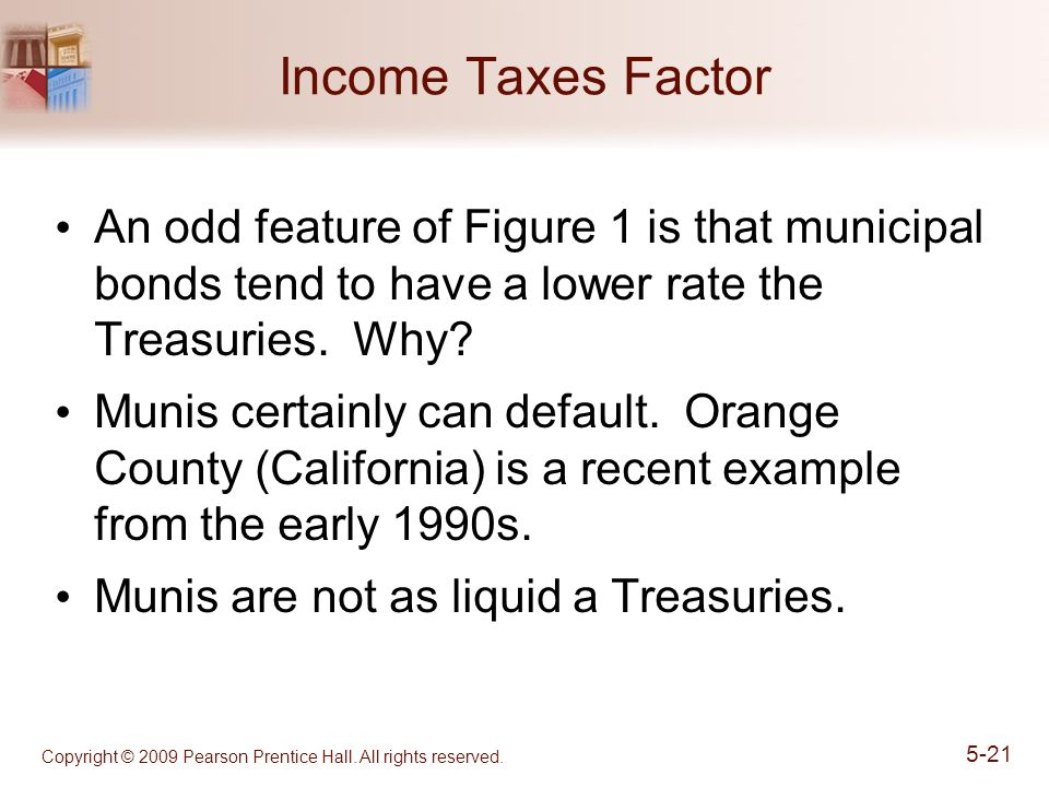 Income Taxes Factor An odd feature of Figure 1 is that municipal bonds tend to have a lower rate the Treasuries. Why