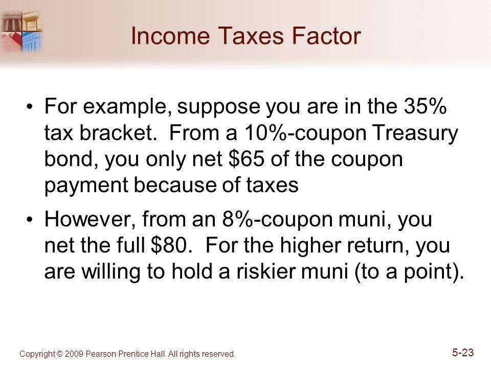 Income Taxes Factor