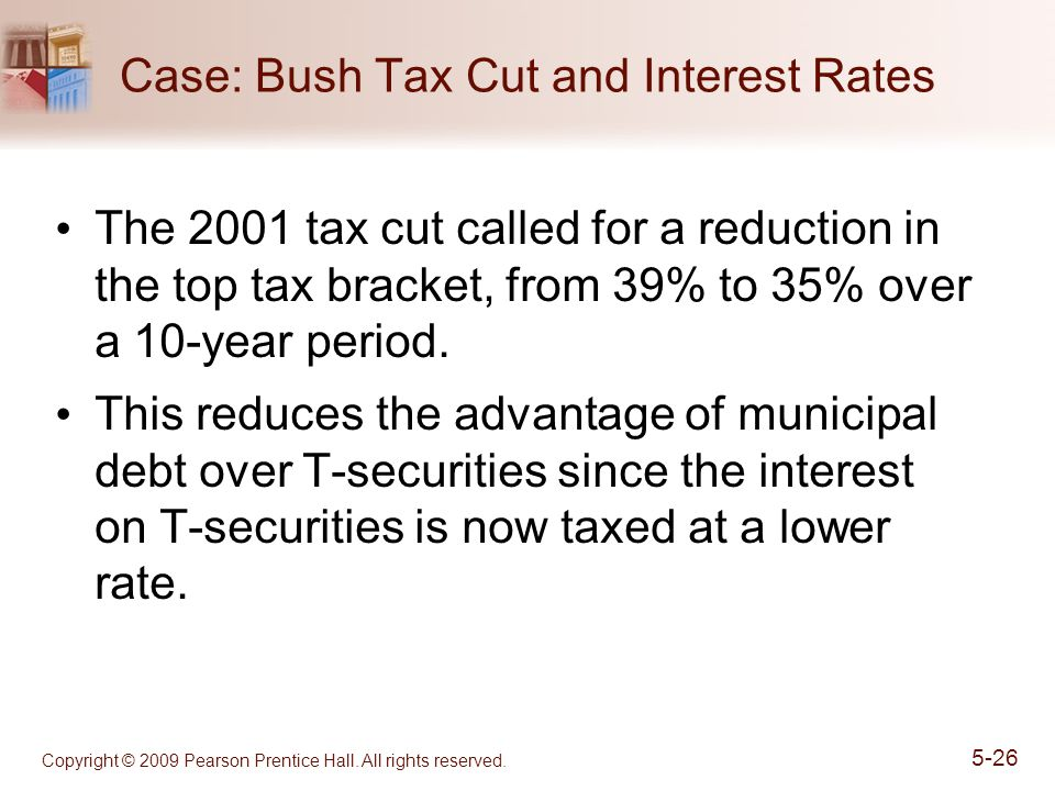 Case: Bush Tax Cut and Interest Rates