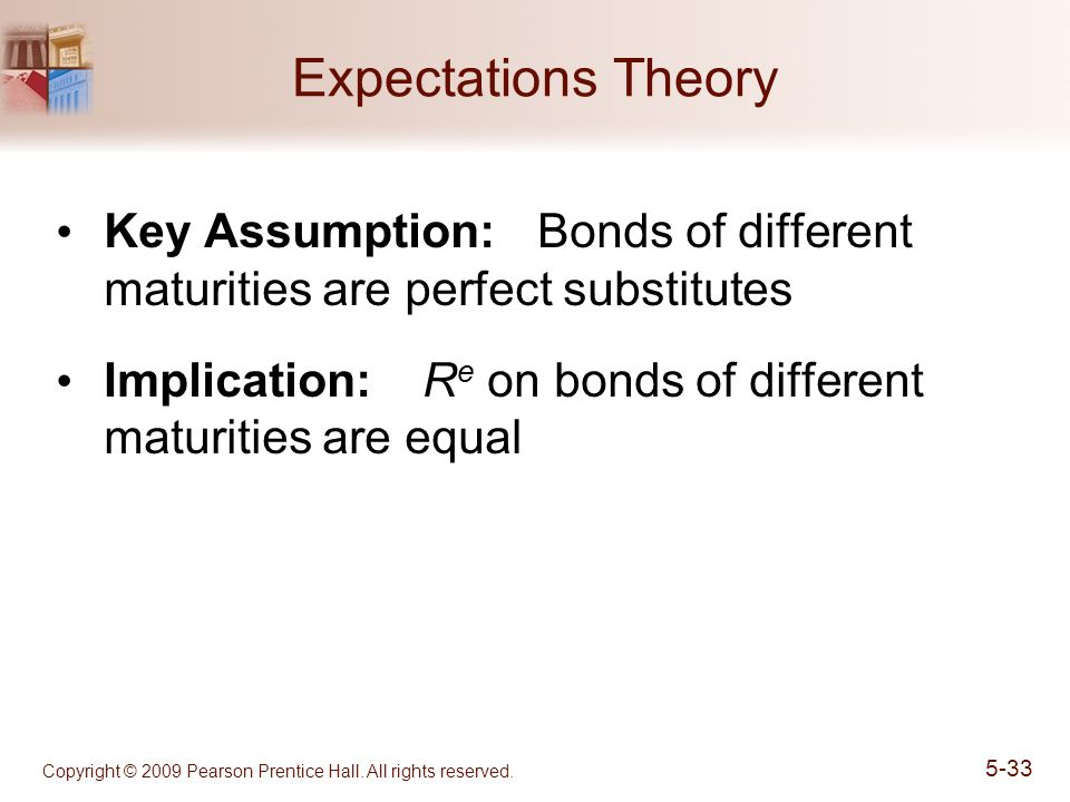 Expectations Theory Key Assumption: Bonds of different maturities are perfect substitutes.