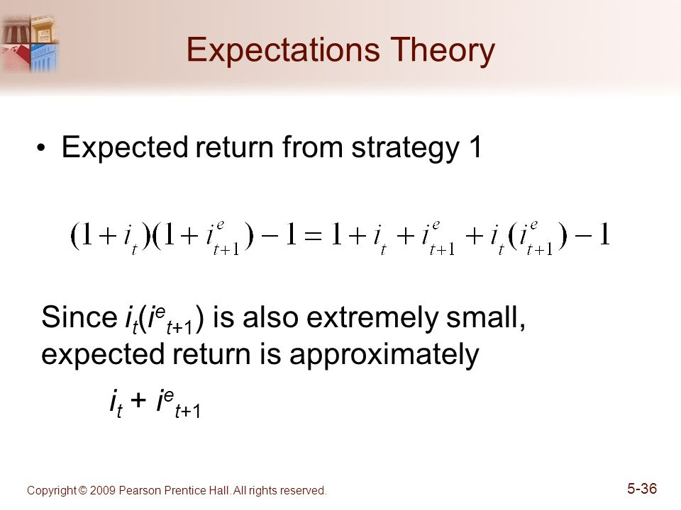 Expectations Theory Expected return from strategy 1