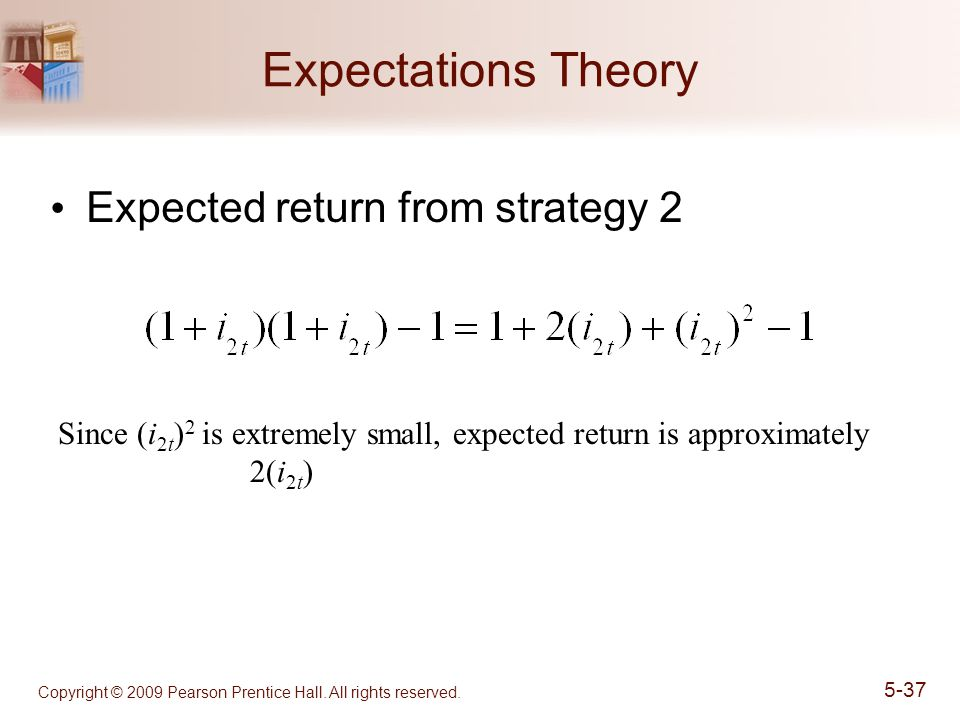 Expectations Theory Expected return from strategy 2